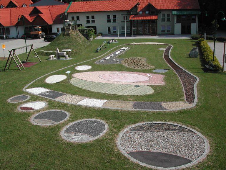 Kneipp-aktiv-Park Mittleres Feistritztal Hartl
